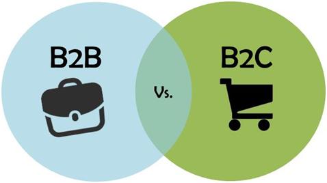 外贸创业, 选择B2B还是B2C?