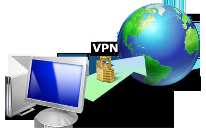 最适合外贸人使用用的VPN