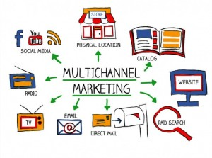 multichannel_marketing