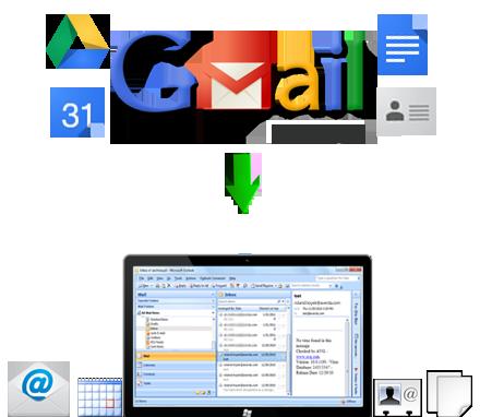 gmailbackup-process
